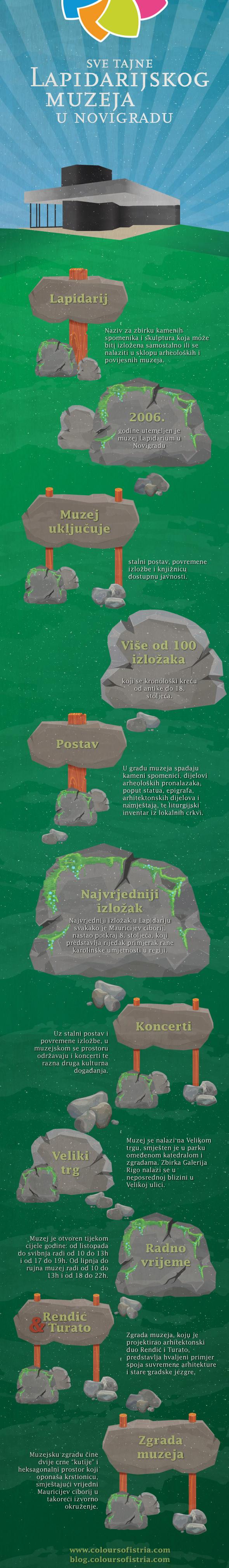lapidarij-novigrad-infographics-m