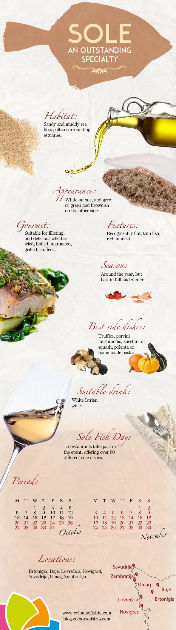 Sole_Fish_Days_Northwestern_Istria_Infographic