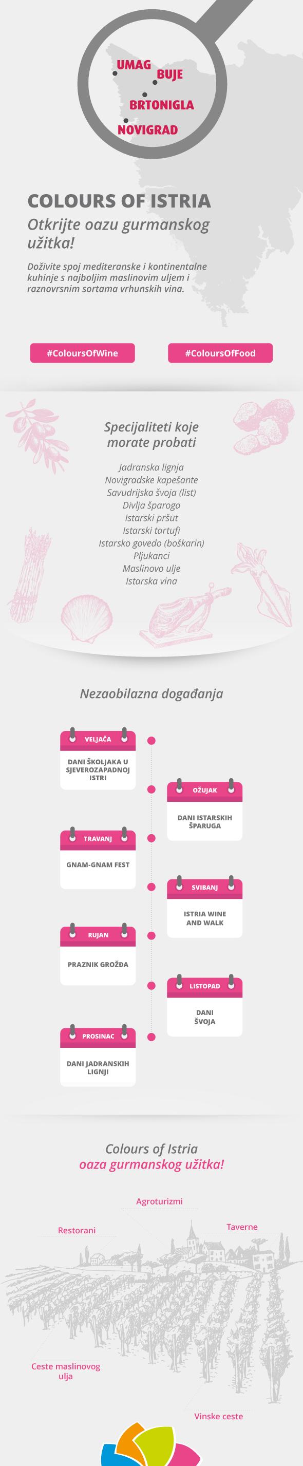 infografika-coi-brand--gourmethr