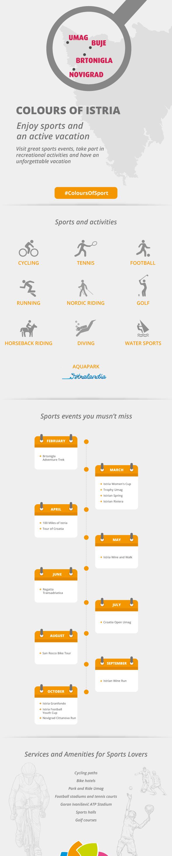 coi-sport-infografika-ENG