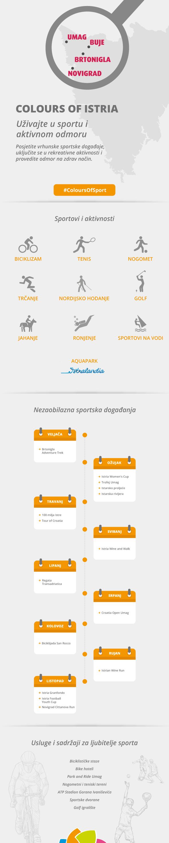 coi-sport-infografika