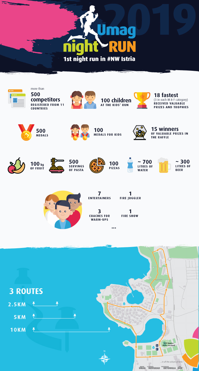 umag-night-run-infografika-engleski